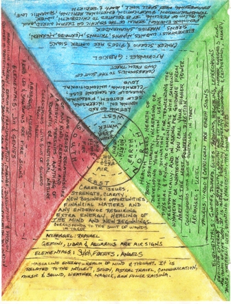 My Magick Compass